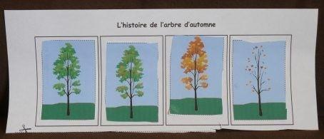 L'histoire de l'arbre d'automne