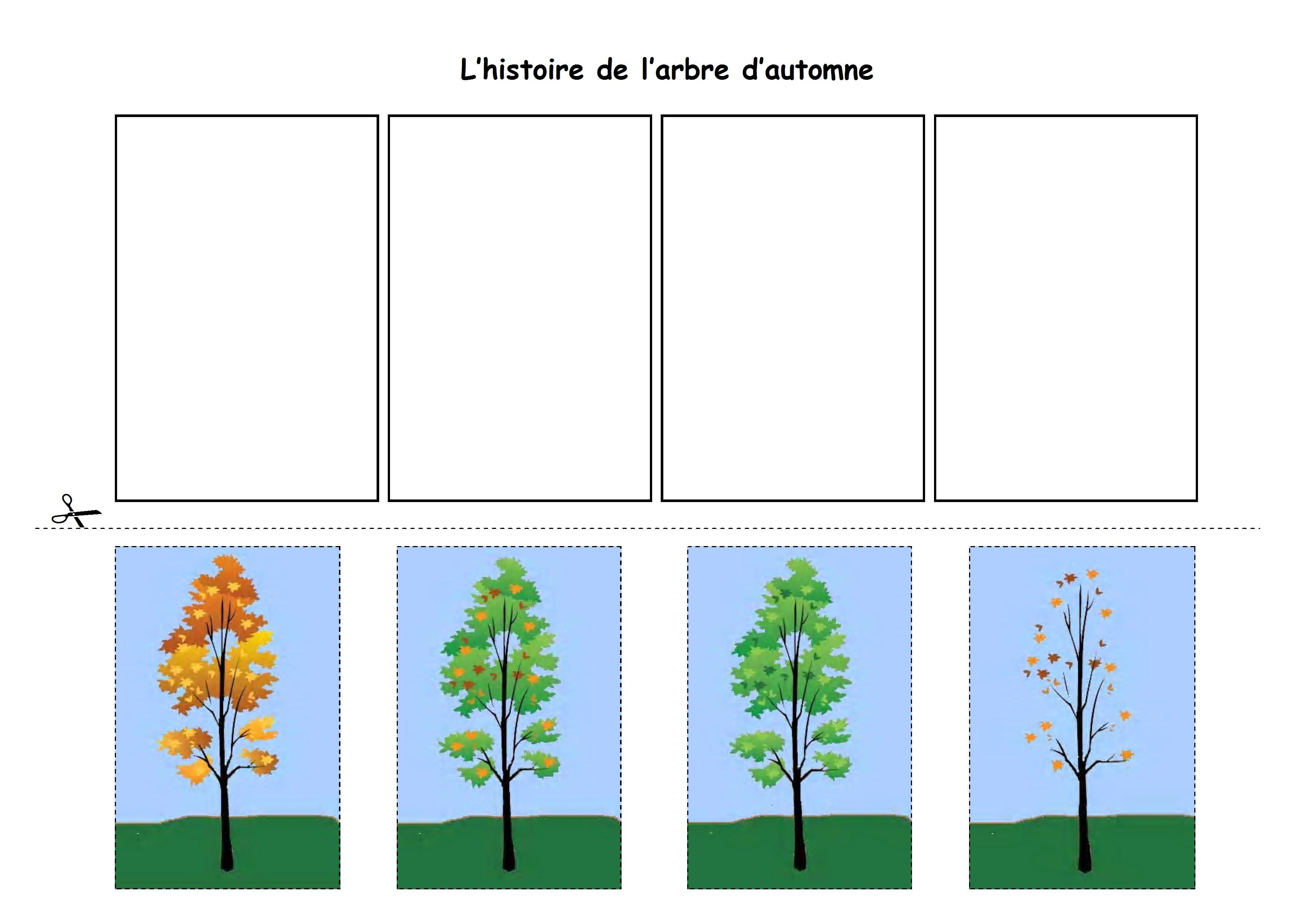 Histoire de l'arbre d'automne